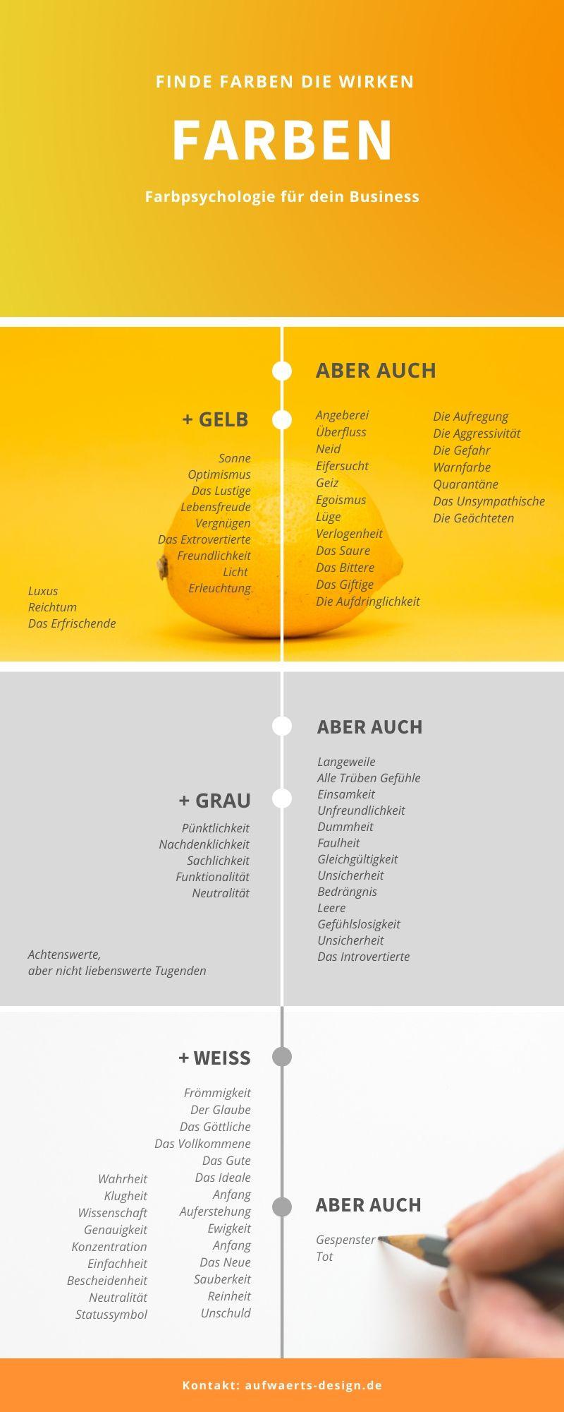 Farbwirkung: Gelb, Grau, Weiß